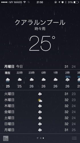 KL_weather