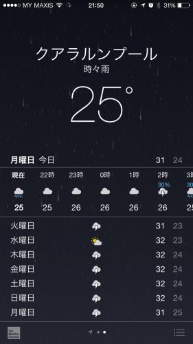 KL_weather