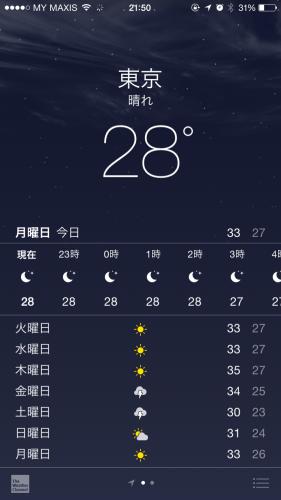 Tokyo_weather