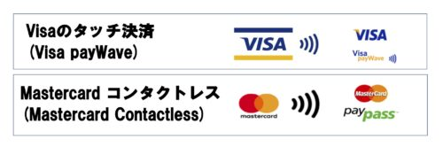 海外でApple PayのMastercardコンタクトレスを使う方法_5