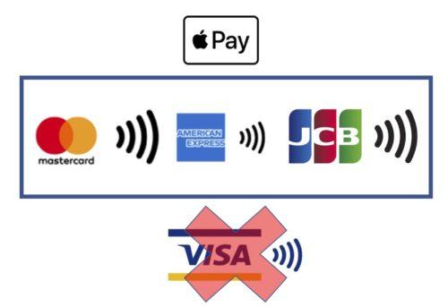 海外でApple PayのMastercardコンタクトレスを使う方法_7